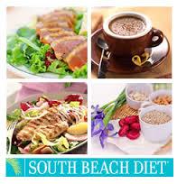 Ervaringen South Beach dieet